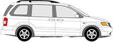 MPV II (LW)