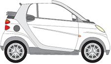 FORTWO Cabrio (451)